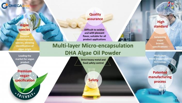 OMEGAWISE™ Algae Oil Powder